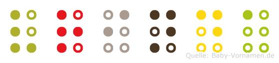 Vrinda in Blindenschrift (Brailleschrift)