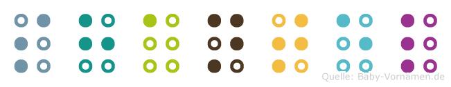 Shantel in Blindenschrift (Brailleschrift)