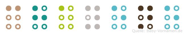Chayene in Blindenschrift (Brailleschrift)