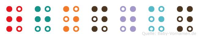 Rhonwen in Blindenschrift (Brailleschrift)