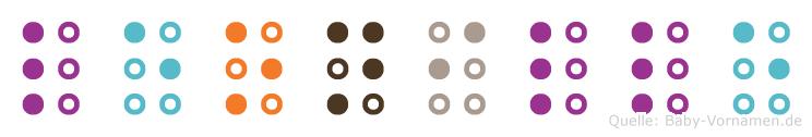 Leonille in Blindenschrift (Brailleschrift)
