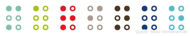 Marinke in Blindenschrift (Brailleschrift)