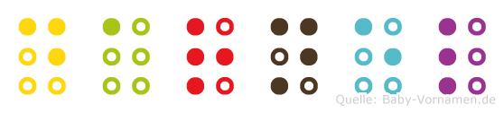 Darnel in Blindenschrift (Brailleschrift)