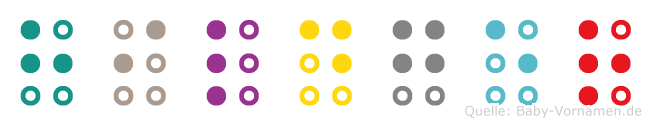 Hildger in Blindenschrift (Brailleschrift)