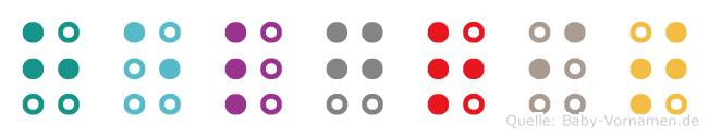 Helgrit in Blindenschrift (Brailleschrift)