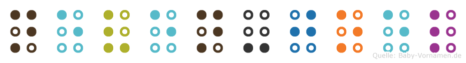 Neven-Joel in Blindenschrift (Brailleschrift)