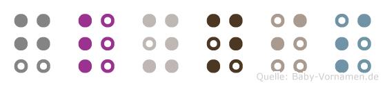 Glynis in Blindenschrift (Brailleschrift)