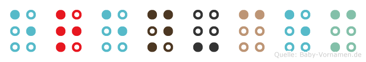 Eren-Cem in Blindenschrift (Brailleschrift)