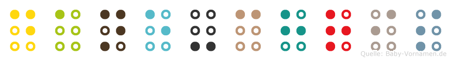 Dane-Chris in Blindenschrift (Brailleschrift)