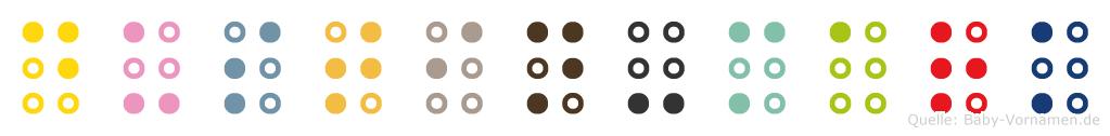 Dustin-Mark in Blindenschrift (Brailleschrift)