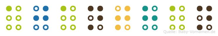 Ajanthan in Blindenschrift (Brailleschrift)
