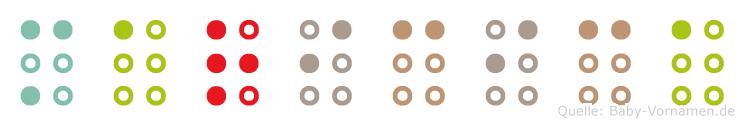 Maricica in Blindenschrift (Brailleschrift)