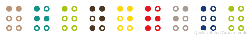 Chandrika in Blindenschrift (Brailleschrift)
