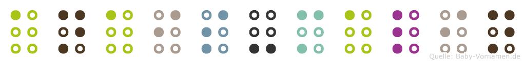 Anais-Malin in Blindenschrift (Brailleschrift)