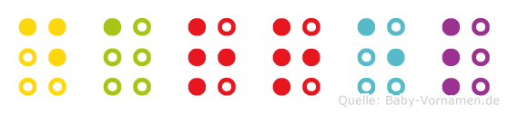 Darrel in Blindenschrift (Brailleschrift)