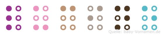 Lucine in Blindenschrift (Brailleschrift)