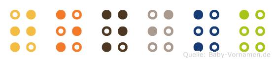 Tonika in Blindenschrift (Brailleschrift)