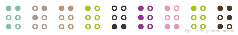 Mica-Luan in Blindenschrift (Brailleschrift)