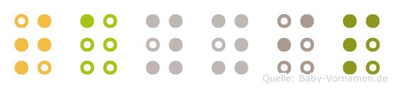 Tayyip in Blindenschrift (Brailleschrift)