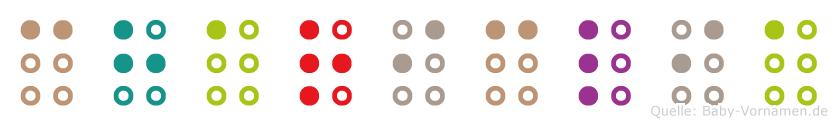 Chariclia in Blindenschrift (Brailleschrift)