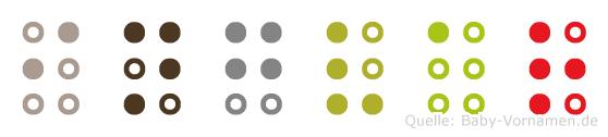 Ingvar in Blindenschrift (Brailleschrift)