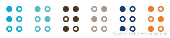 Beniko in Blindenschrift (Brailleschrift)