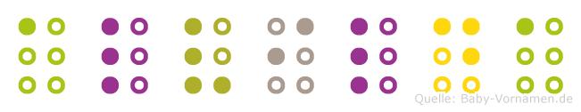 Alvilda in Blindenschrift (Brailleschrift)