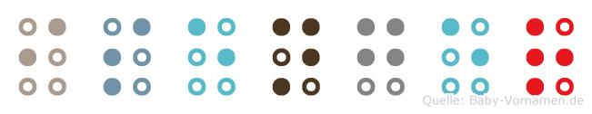Isenger in Blindenschrift (Brailleschrift)