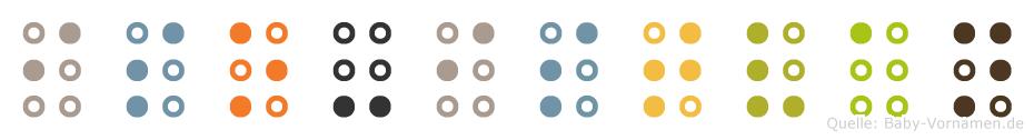 Iso-Istvan in Blindenschrift (Brailleschrift)