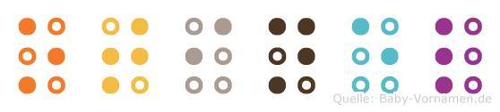 Otinel in Blindenschrift (Brailleschrift)