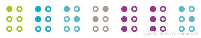 Abeille in Blindenschrift (Brailleschrift)