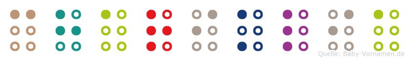 Chariklia in Blindenschrift (Brailleschrift)