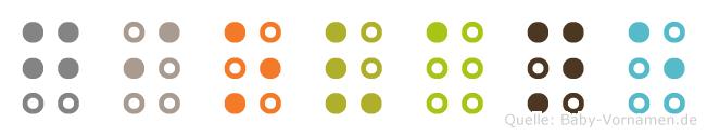Giovane in Blindenschrift (Brailleschrift)