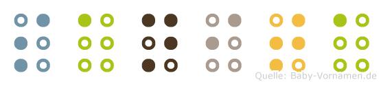 Sanita in Blindenschrift (Brailleschrift)