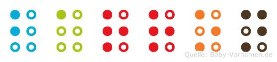 Barron in Blindenschrift (Brailleschrift)