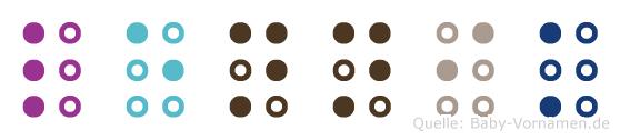 Lennik in Blindenschrift (Brailleschrift)
