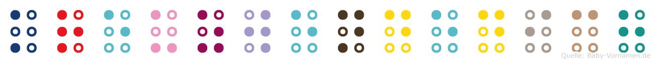 Kreuzwendedich in Blindenschrift (Brailleschrift)