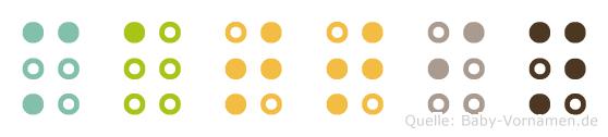 Mattin in Blindenschrift (Brailleschrift)