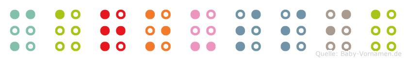 Maroussia in Blindenschrift (Brailleschrift)