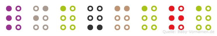 Lia-Cara in Blindenschrift (Brailleschrift)