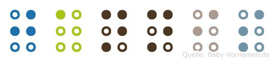 Jannis in Blindenschrift (Brailleschrift)