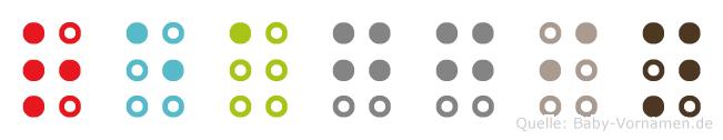 Reaggin in Blindenschrift (Brailleschrift)
