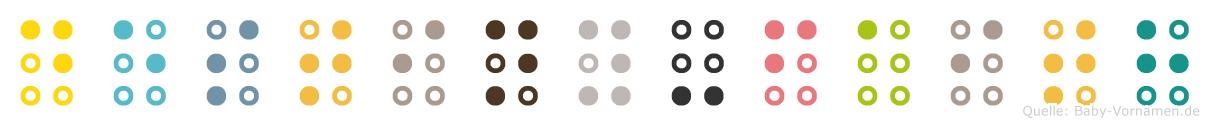 Destiny-Faith in Blindenschrift (Brailleschrift)