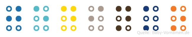 Jedinko in Blindenschrift (Brailleschrift)