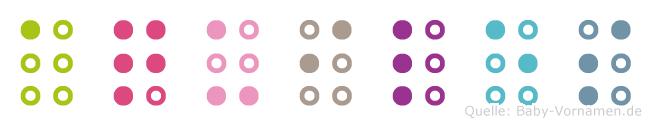 Aquiles in Blindenschrift (Brailleschrift)