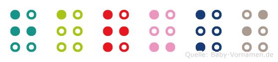 Haruki in Blindenschrift (Brailleschrift)