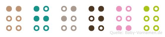 Chinua in Blindenschrift (Brailleschrift)