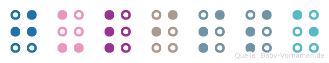 Julisse in Blindenschrift (Brailleschrift)