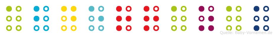 Abderrazak in Blindenschrift (Brailleschrift)