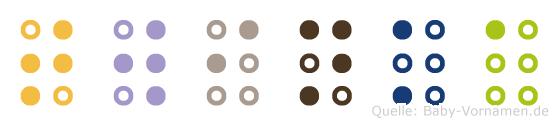 Twinka in Blindenschrift (Brailleschrift)